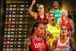 Estados Unidos y España siguen liderando el ránking FIBA