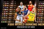 España mantiene su condición en los rankings FIBA