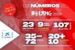 Los números de Pekín 2008