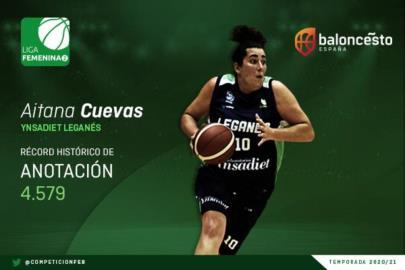 La historia anotadora de la LF2 tiene nombre y apellido: Aitana Cuevas |  Federación Española de Baloncesto