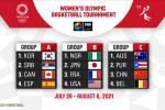España empezará el 26 de julio contra Japón (masculino) y Corea del Sur (femenino)