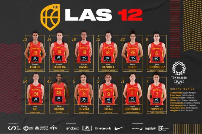 Las doce jugadoras de España para Tokio 2020 | Federación Española de  Baloncesto