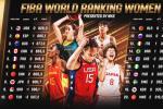 España asciende al segundo puesto en el ránking FIBA