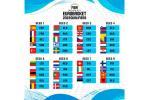 España será cabeza de serie en el sorteo de la Clasificación para el EuroBasket Femenino 2023