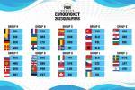 España se jugará la clasificación del EuroBasket Femenino ante Hungría, Rumanía e Islandia